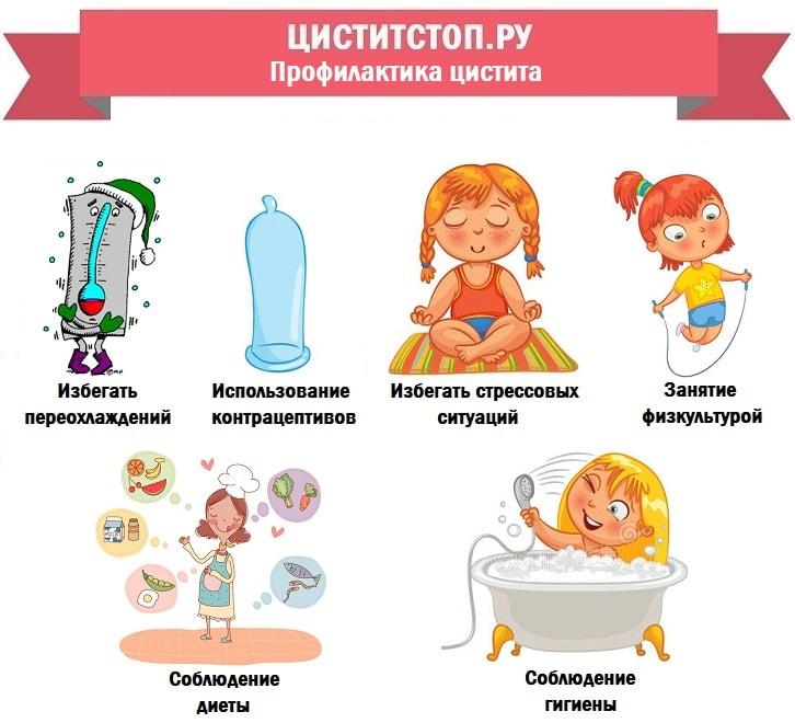 Цистит після пологів. Проблеми зі здоров'ям після пологів